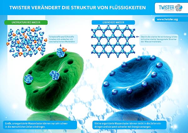 hochwertiges hexgonales trinkwasser selbst herstellen. Black Bedroom Furniture Sets. Home Design Ideas